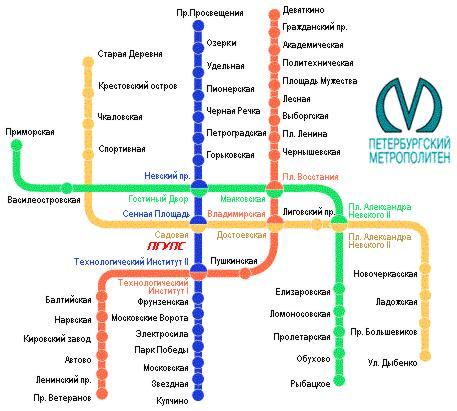 метро «Садовая»;
